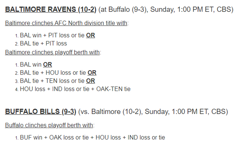 Week 14 AFC Playoff Picture